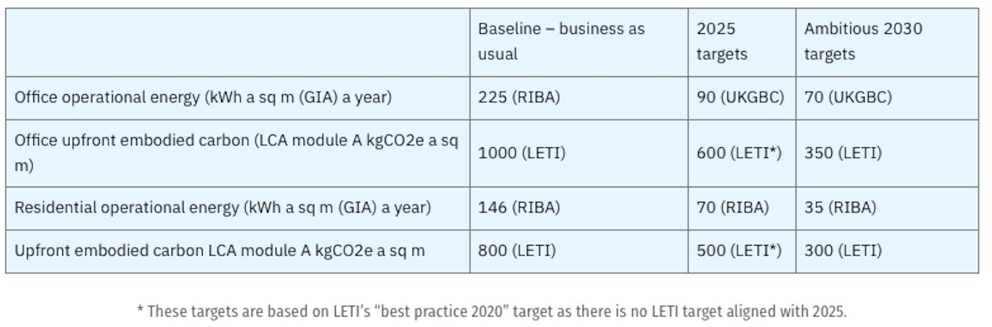 Eco Edition_The Fifth Estate_Net carbon zero_Sustainability News 4-min