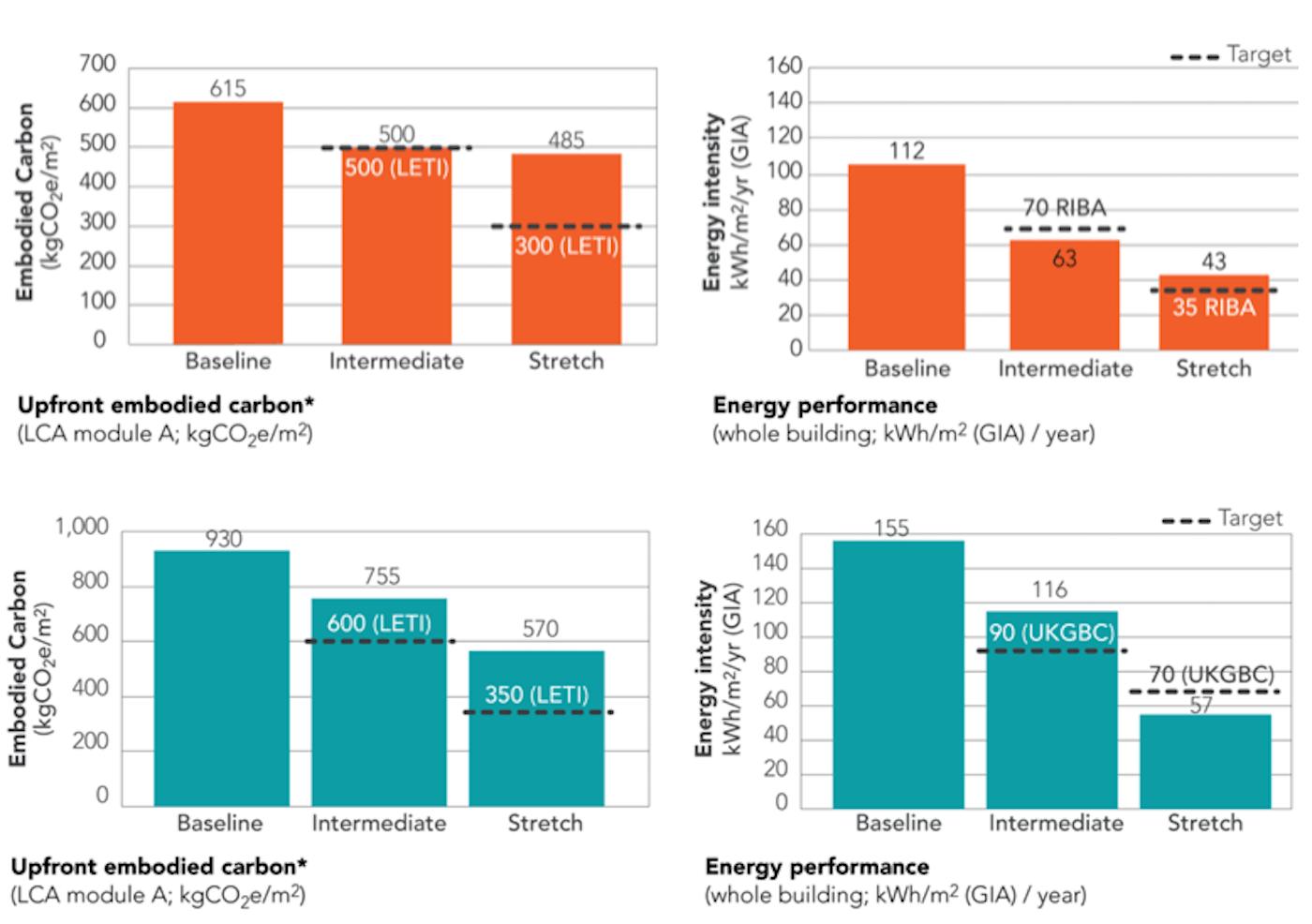Eco Edition_The Fifth Estate_Net carbon zero_Sustainability News 5-min