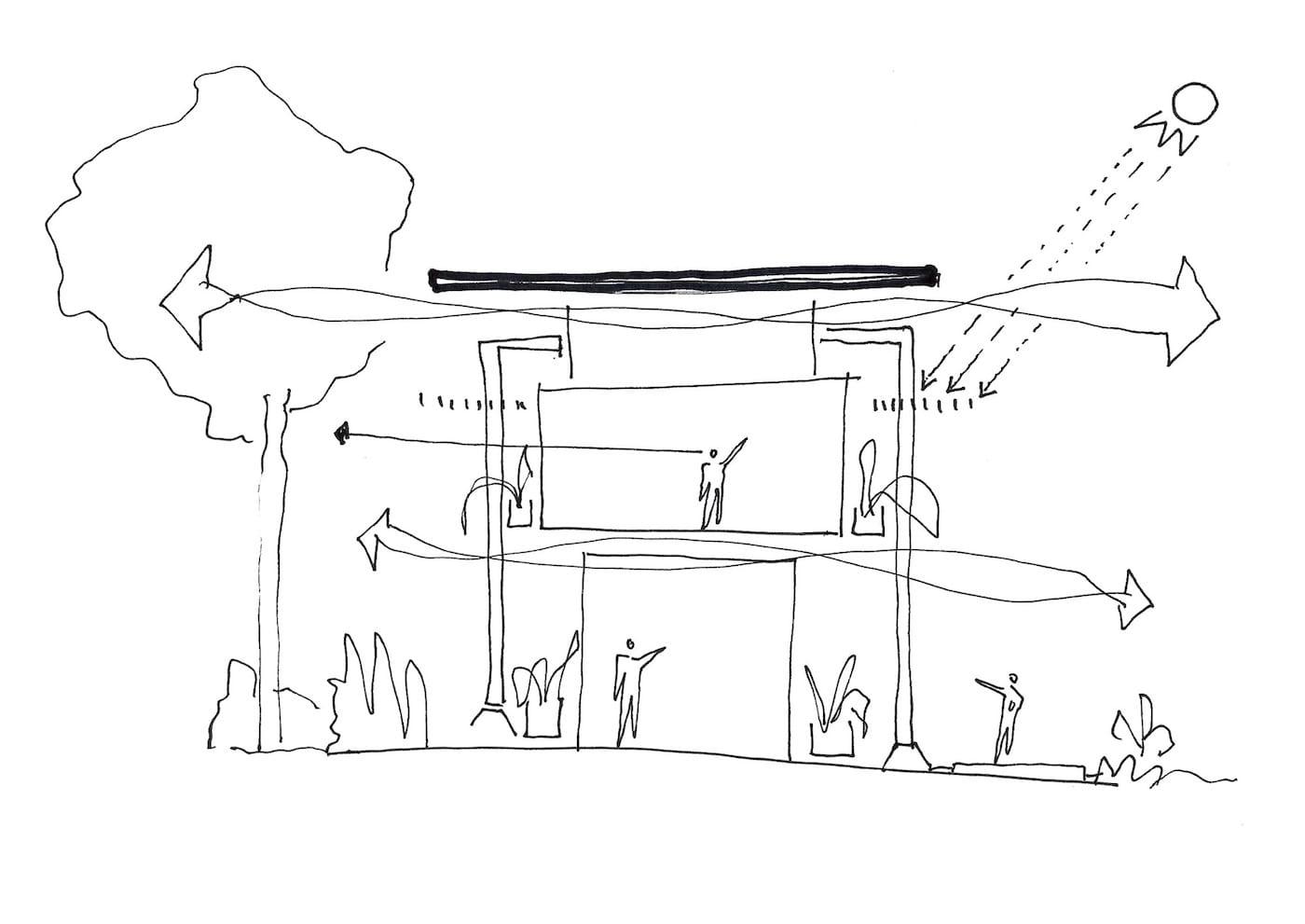 Studio-Saxe_The-Athletic-Centre_Air-flow-diagram